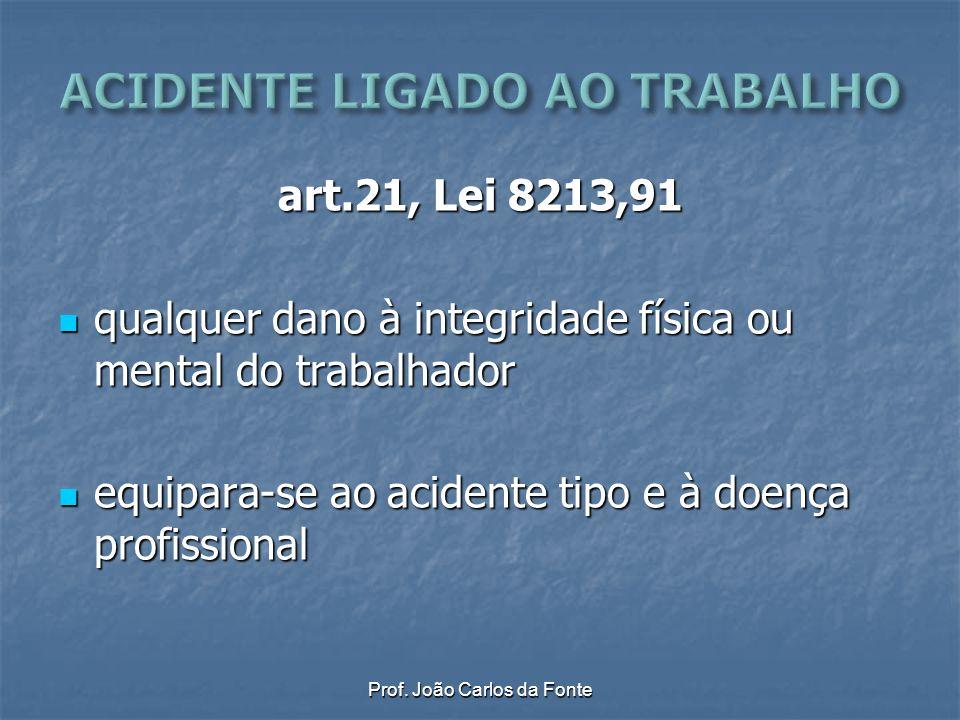 Prof. João Carlos da Fonte art.21, Lei 8213,91 qualquer dano à integridade física ou mental do trabalhador qualquer dano à integridade física ou menta