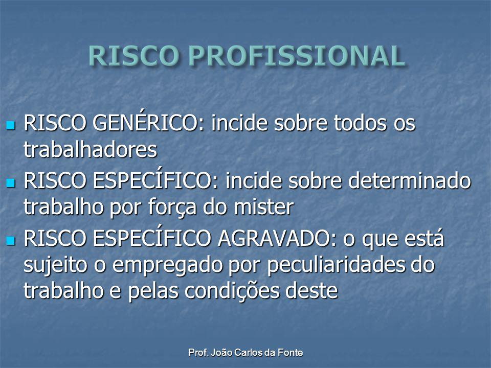 Prof. João Carlos da Fonte RISCO GENÉRICO: incide sobre todos os trabalhadores RISCO GENÉRICO: incide sobre todos os trabalhadores RISCO ESPECÍFICO: i