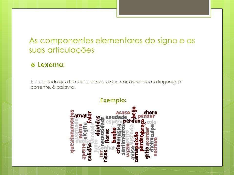 As componentes elementares do signo e as suas articulações  Monema: Surge quando se combinam entre si entidades de significado autónomo.