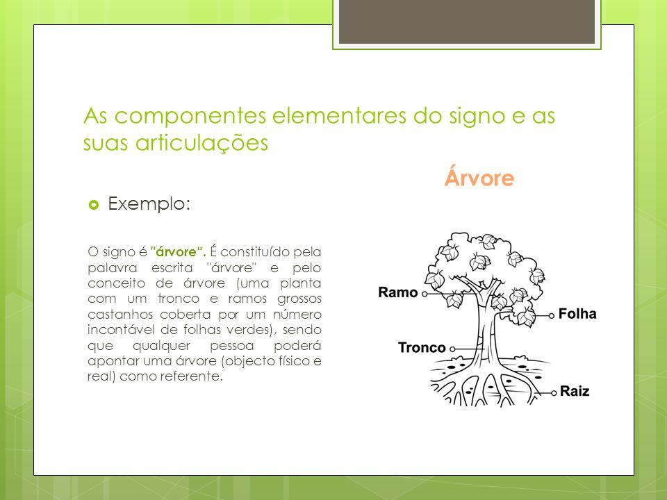  Exemplo: O signo é árvore .