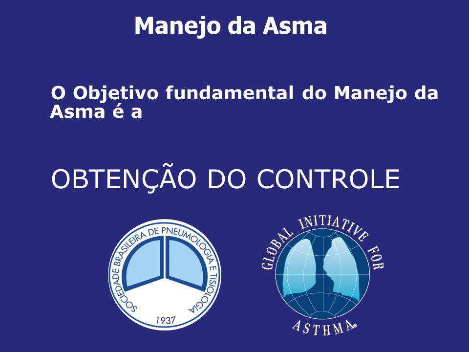 Manejo da Asma O Objetivo fundamental do Manejo da Asma é a OBTENÇÃO DO CONTROLE