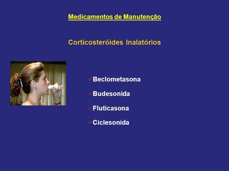 Corticosteróides Inalatórios Medicamentos de Manutenção Beclometasona Budesonida Fluticasona Ciclesonida