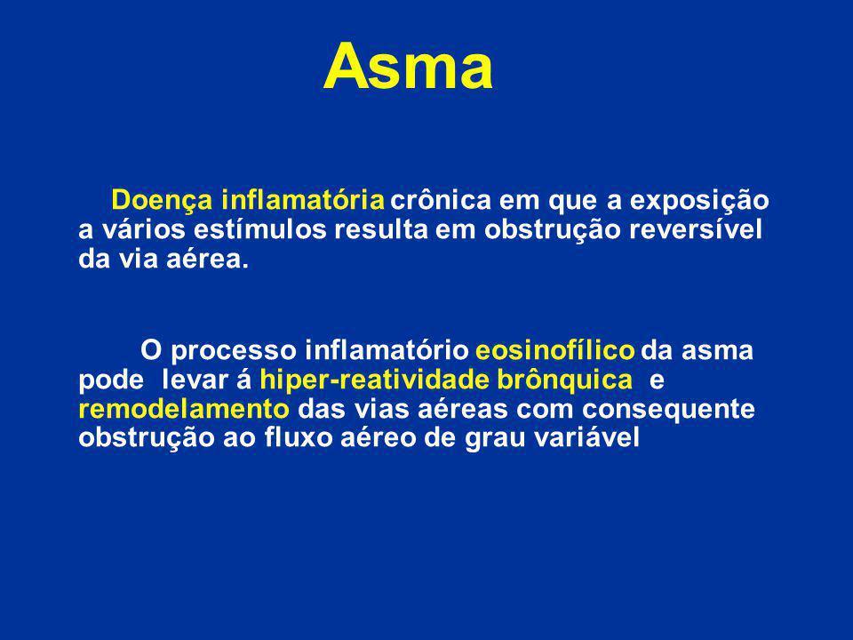 IgE ligada à membrana Broncoespasmo Agudo Inflamação Remodelamento HRB Mastócito Células T Alérgeno Citocinas Mediadores pré-formados Histamina Mediadores neoformados Leucotrienos, PGs, PAF Eosinófilos Fisiopatologia ASMA / RINITE ALÉRGICA Pulmão: broncoconstrição, edema e hipersecreção de muco Nariz: coriza, prurido, obstrução nasal e espirros Cél.