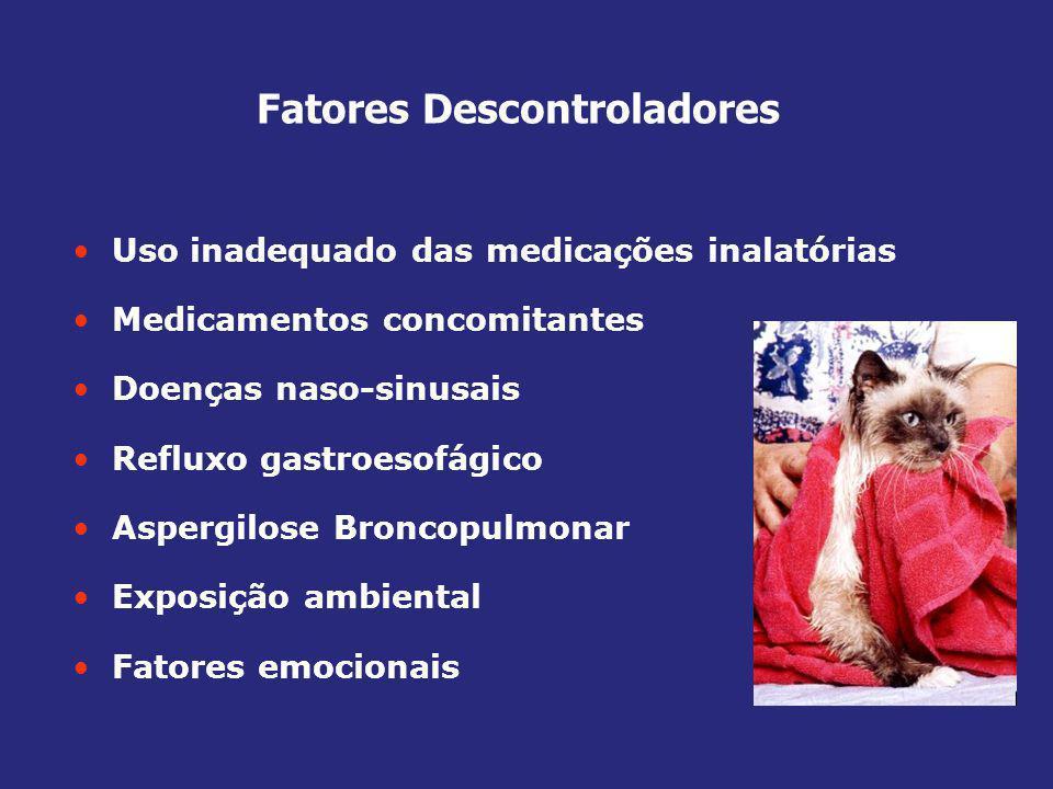 Fatores Descontroladores Uso inadequado das medicações inalatórias Medicamentos concomitantes Doenças naso-sinusais Refluxo gastroesofágico Aspergilose Broncopulmonar Exposição ambiental Fatores emocionais