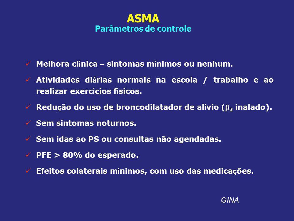 ASMA Parâmetros de controle Melhora cl í nica – sintomas m í nimos ou nenhum.