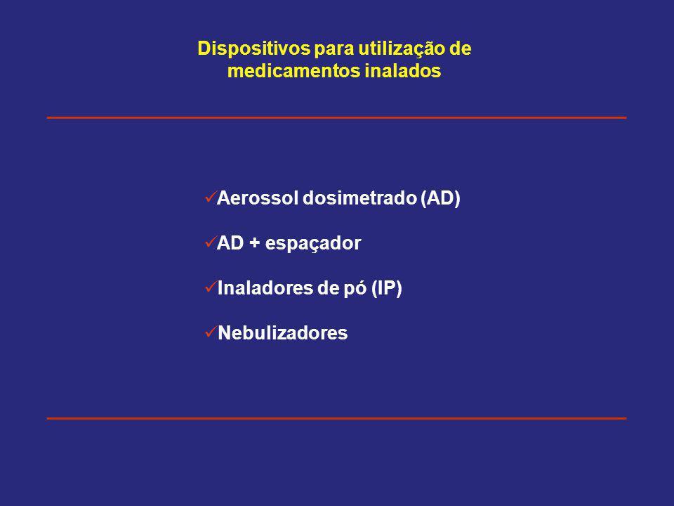Dispositivos para utilização de medicamentos inalados Aerossol dosimetrado (AD) AD + espaçador Inaladores de pó (IP) Nebulizadores