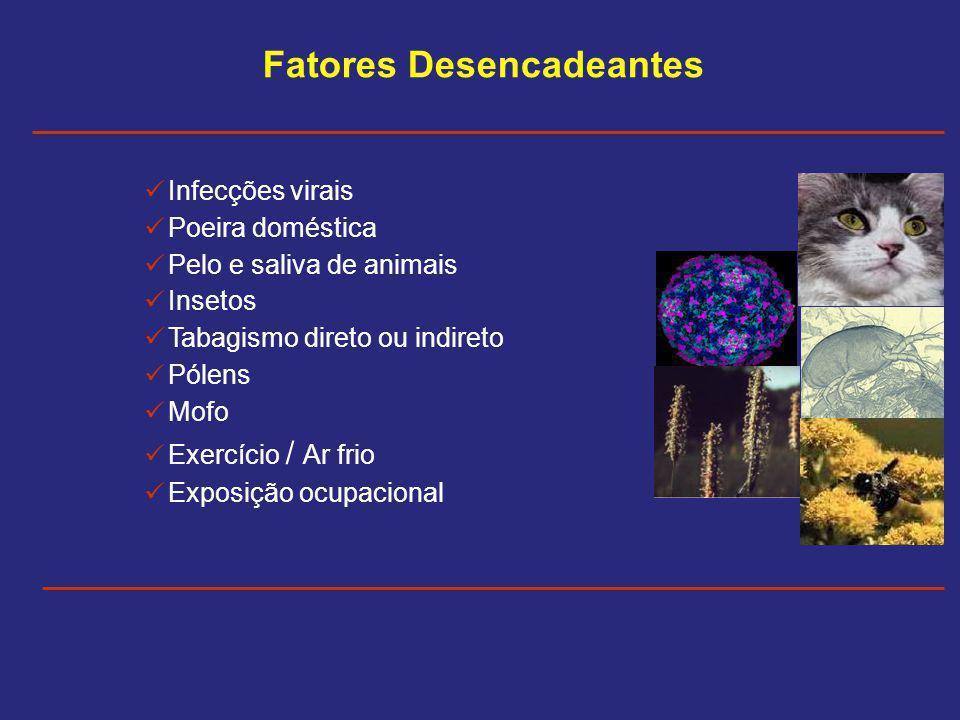 ASMA - Diagnóstico Clínico (história + sintomas) Tosse Sibilância Dispnéia Desconforto torácico Exames complementares: Espirometria Pico de fluxo expiratório