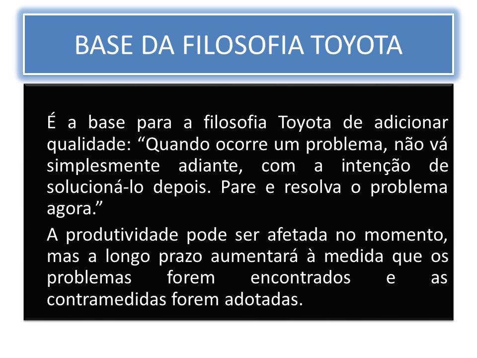 """É a base para a filosofia Toyota de adicionar qualidade: """"Quando ocorre um problema, não vá simplesmente adiante, com a intenção de solucioná-lo depoi"""