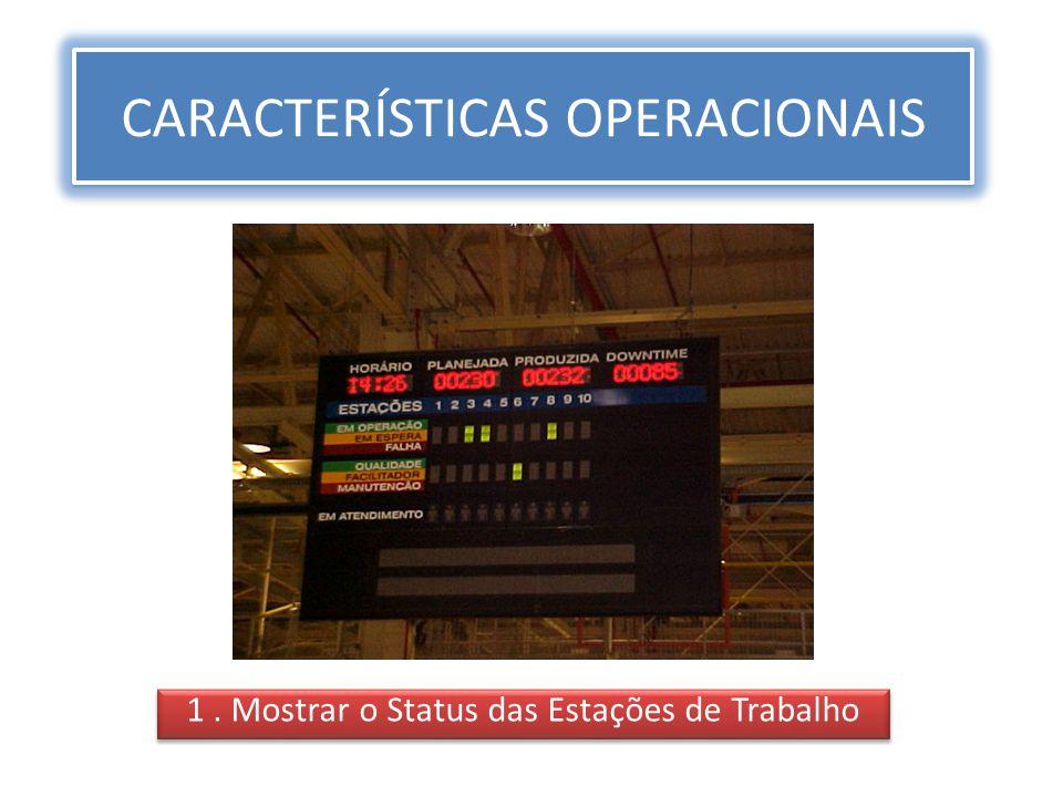 CARACTERÍSTICAS OPERACIONAIS 1. Mostrar o Status das Estações de Trabalho