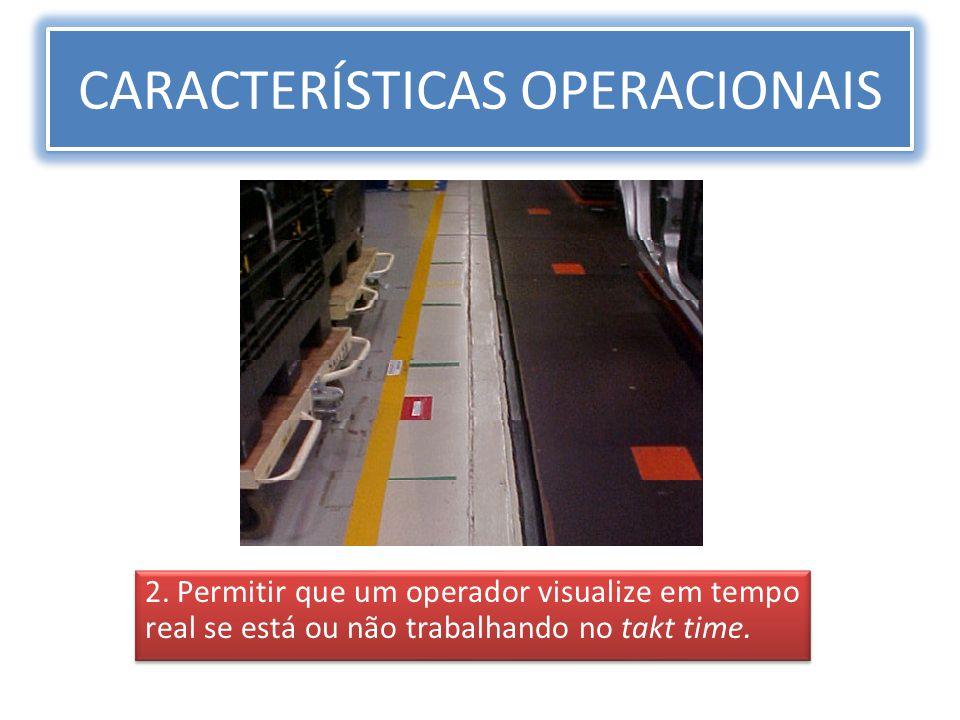 CARACTERÍSTICAS OPERACIONAIS 2. Permitir que um operador visualize em tempo real se está ou não trabalhando no takt time.