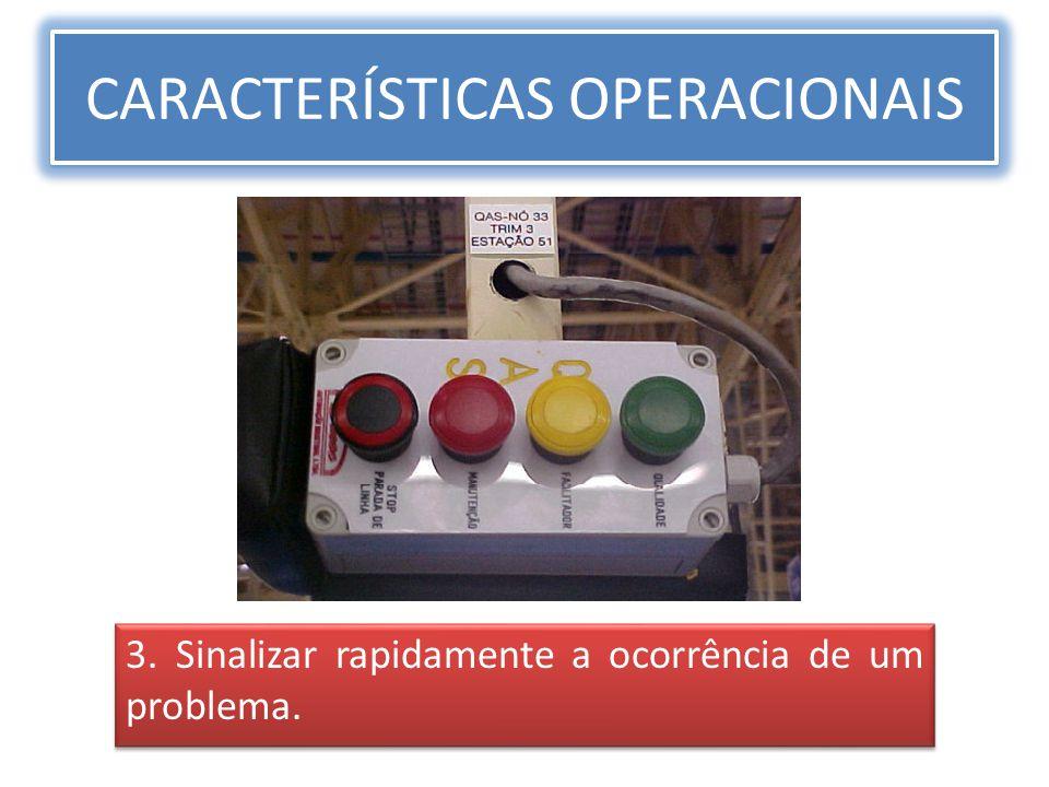 CARACTERÍSTICAS OPERACIONAIS 3. Sinalizar rapidamente a ocorrência de um problema.