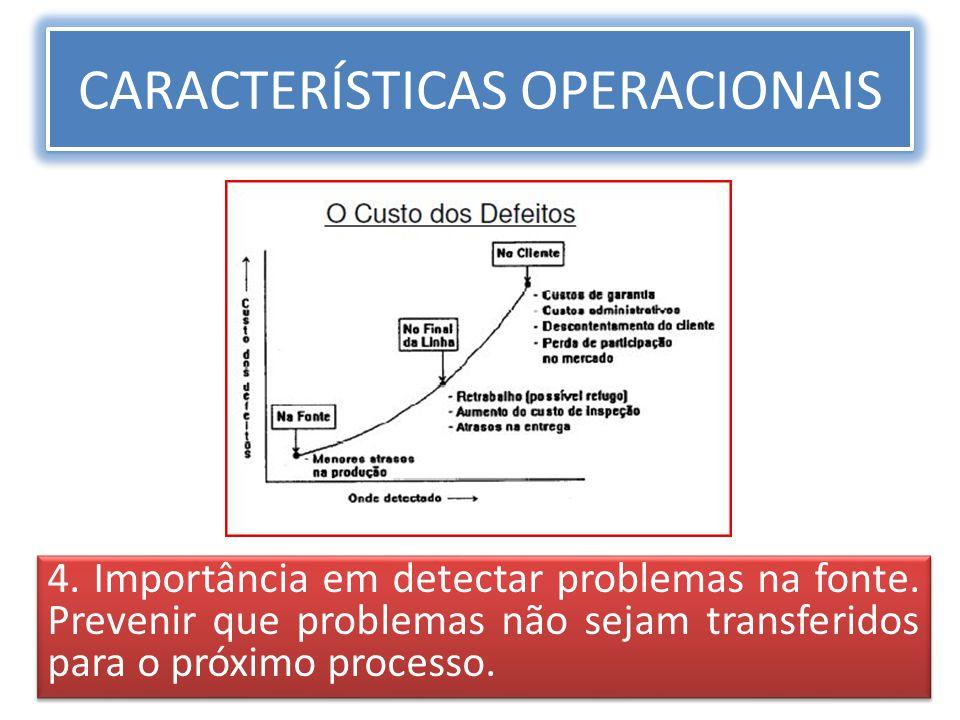 CARACTERÍSTICAS OPERACIONAIS 4. Importância em detectar problemas na fonte. Prevenir que problemas não sejam transferidos para o próximo processo.