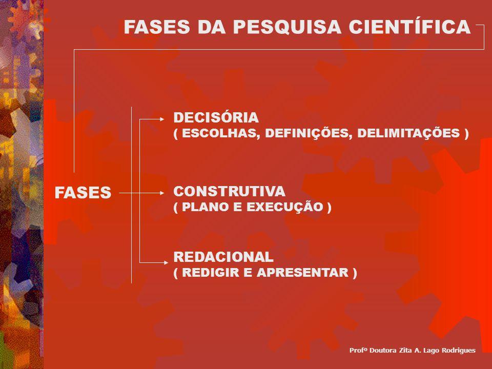 FASES DA PESQUISA CIENTÍFICA DECISÓRIA ( ESCOLHAS, DEFINIÇÕES, DELIMITAÇÕES ) CONSTRUTIVA ( PLANO E EXECUÇÃO ) REDACIONAL ( REDIGIR E APRESENTAR ) FAS