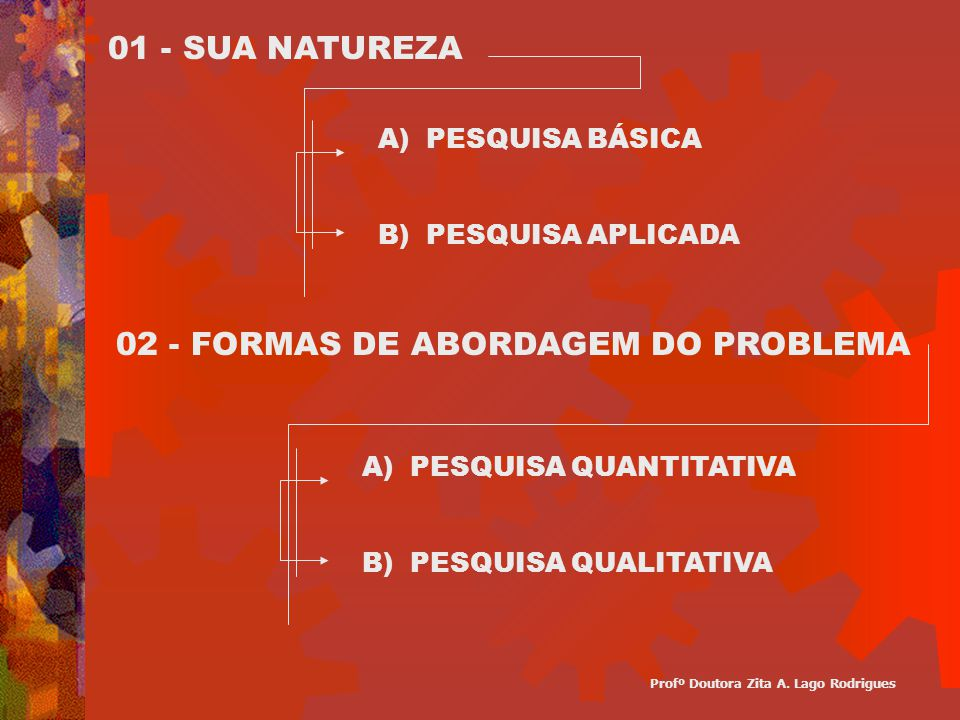 A)PESQUISA BÁSICA B)PESQUISA APLICADA 01 - SUA NATUREZA A)PESQUISA QUANTITATIVA B)PESQUISA QUALITATIVA 02 - FORMAS DE ABORDAGEM DO PROBLEMA Profº Dout