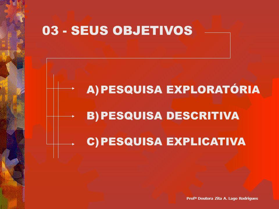 A)PESQUISA EXPLORATÓRIA B)PESQUISA DESCRITIVA C)PESQUISA EXPLICATIVA 03 - SEUS OBJETIVOS Profº Doutora Zita A. Lago Rodrigues
