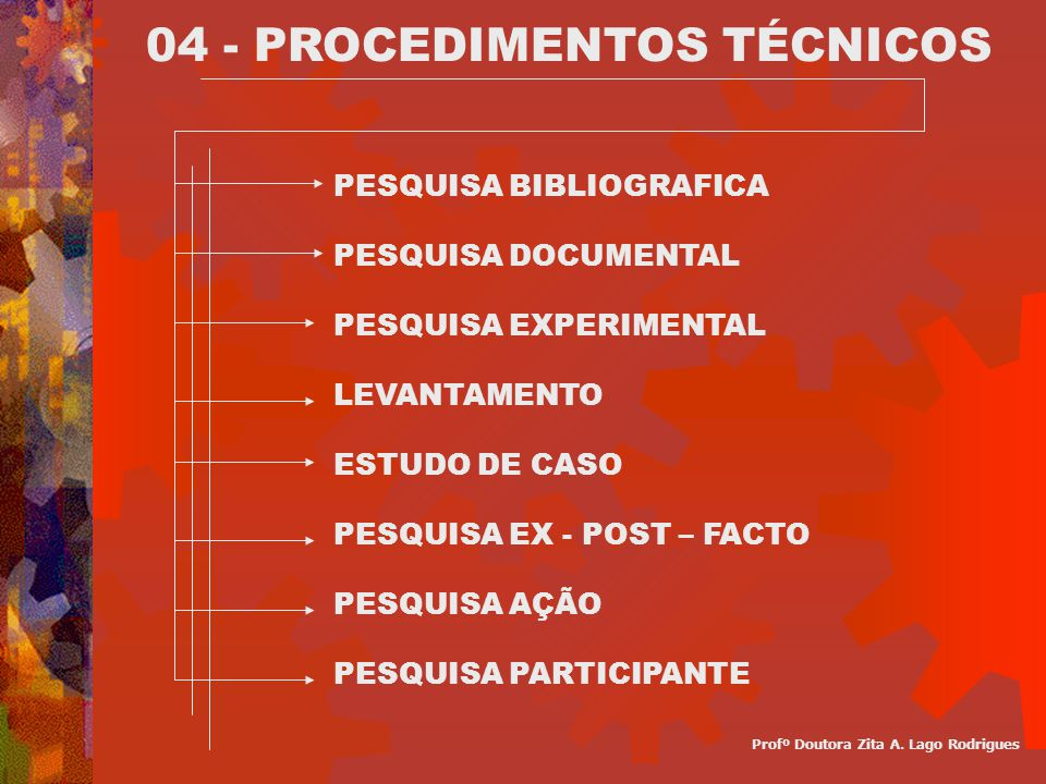 PESQUISA BIBLIOGRAFICA PESQUISA DOCUMENTAL PESQUISA EXPERIMENTAL LEVANTAMENTO ESTUDO DE CASO PESQUISA EX - POST – FACTO PESQUISA AÇÃO PESQUISA PARTICI