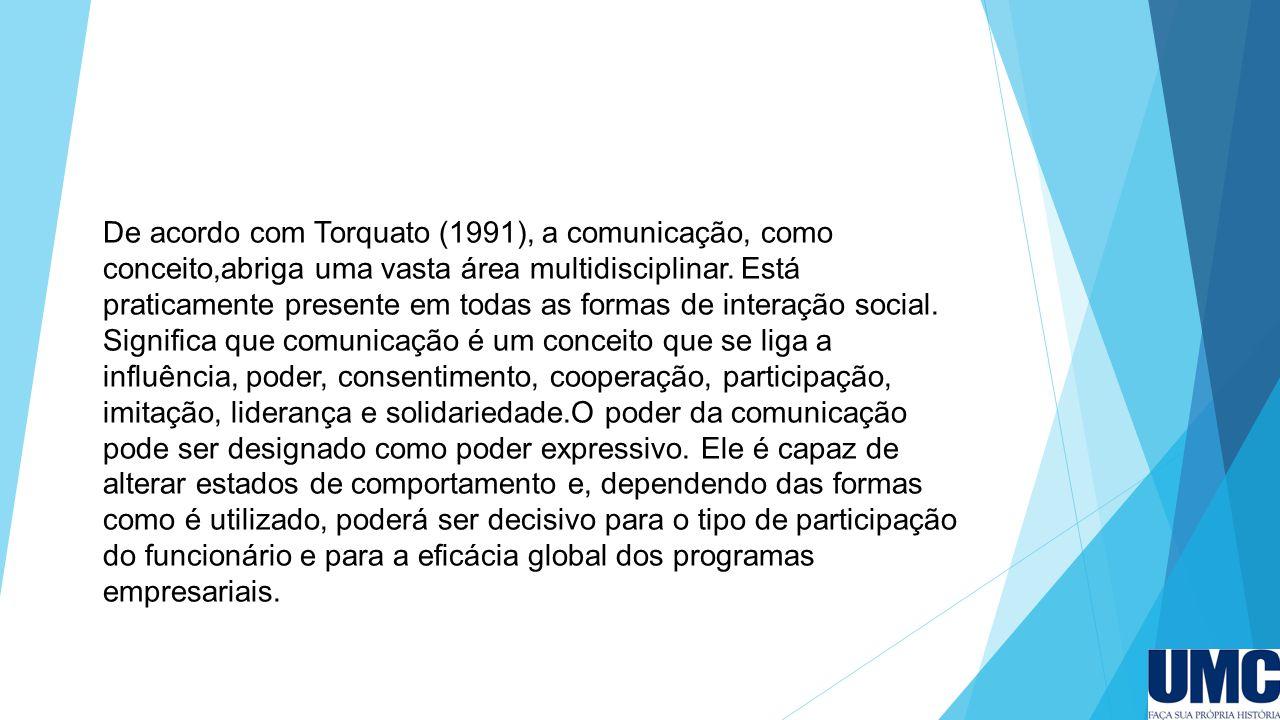 De acordo com Torquato (1991), a comunicação, como conceito,abriga uma vasta área multidisciplinar. Está praticamente presente em todas as formas de i