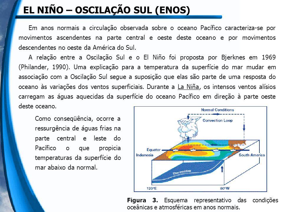 EL NIÑO – OSCILAÇÃO SUL (ENOS) Em anos normais a circulação observada sobre o oceano Pacífico caracteriza-se por movimentos ascendentes na parte centr
