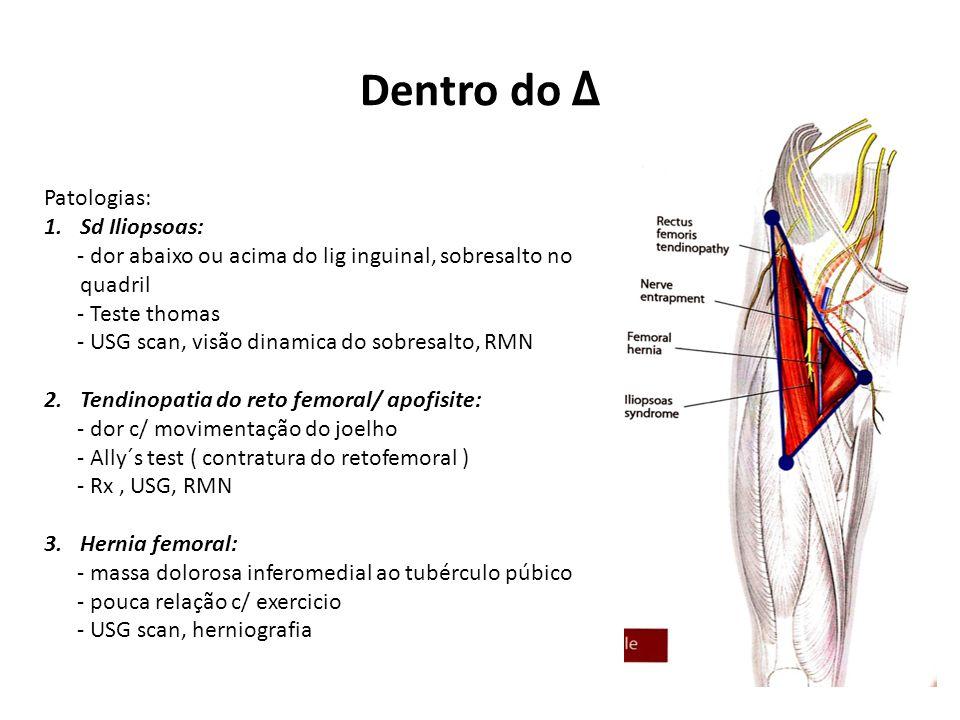 Dentro do Δ Patologias: 1.Sd Iliopsoas: - dor abaixo ou acima do lig inguinal, sobresalto no quadril - Teste thomas - USG scan, visão dinamica do sobresalto, RMN 2.Tendinopatia do reto femoral/ apofisite: - dor c/ movimentação do joelho - Ally´s test ( contratura do retofemoral ) - Rx, USG, RMN 3.Hernia femoral: - massa dolorosa inferomedial ao tubérculo púbico - pouca relação c/ exercicio - USG scan, herniografia