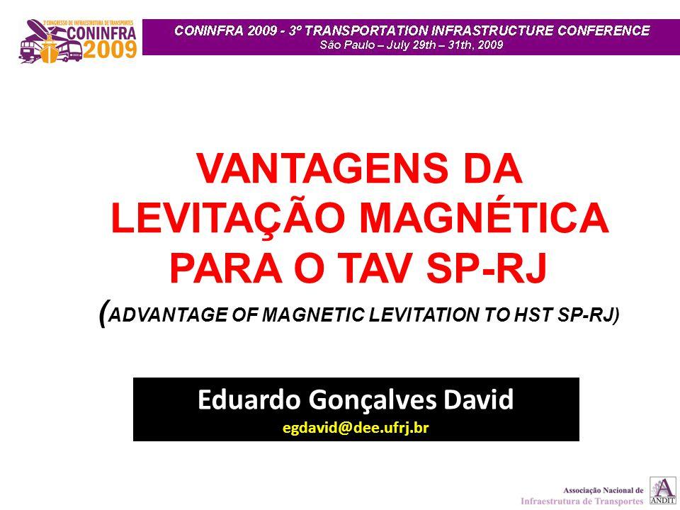 F Área = ½ p A V 2 C Design1 P watt = ½ p A V 3 C Design F Comprimento = ½ p V 2 P L C Design2 1 – Potência em função da Aerodinâmica 2 – Resistência em função da Área Frontal 3 – Resistência em função do Comprimento p – densidade do ar (1,24 kg/m 3 ) A – área seção transversal (m 2 ) V – velocidade (m/s) C D – coeficiente aerodinâmico (~0,3) C D1 = 0,0015 C D2 = 0,11 a 0,15 -50% Área  -25% Potência MaglevBR tem melhor aerodinâmica