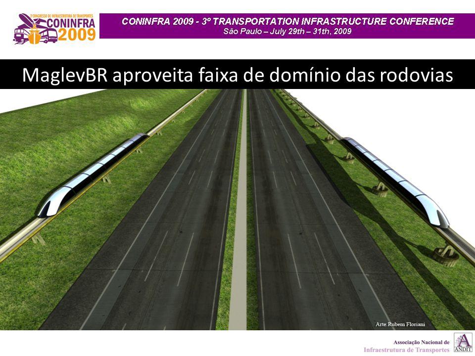 MaglevBR aproveita faixa de domínio das rodovias