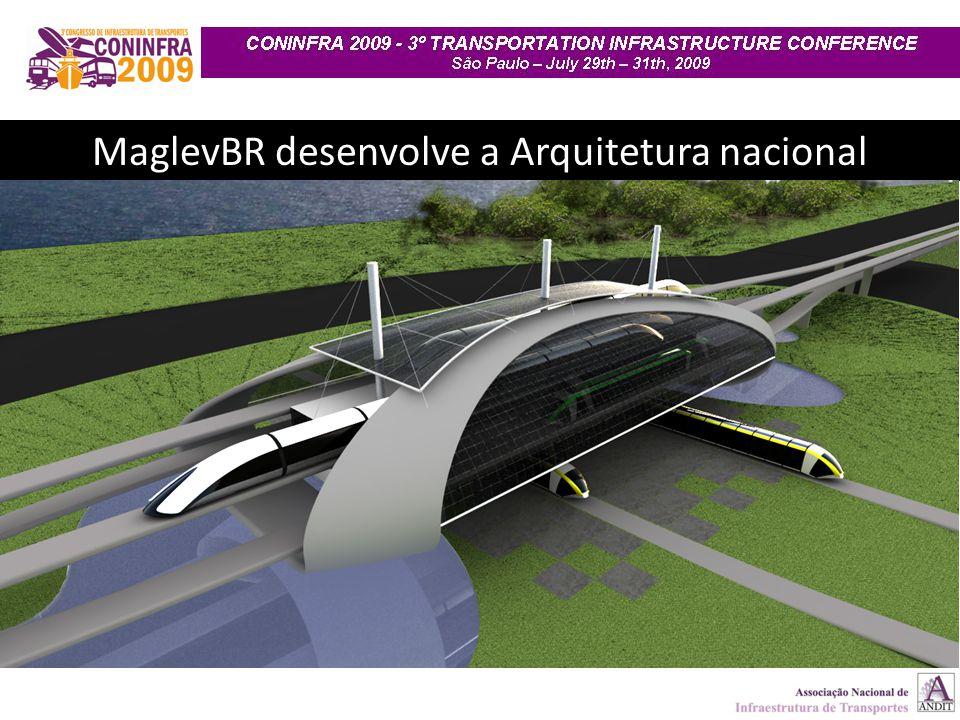 MaglevBR desenvolve a Arquitetura nacional