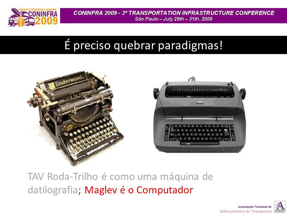 É preciso quebrar paradigmas! TAV Roda-Trilho é como uma máquina de datilografia; Maglev é o Computador