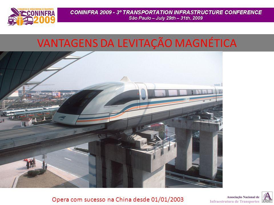 VANTAGENS DA LEVITAÇÃO MAGNÉTICA Opera com sucesso na China desde 01/01/2003