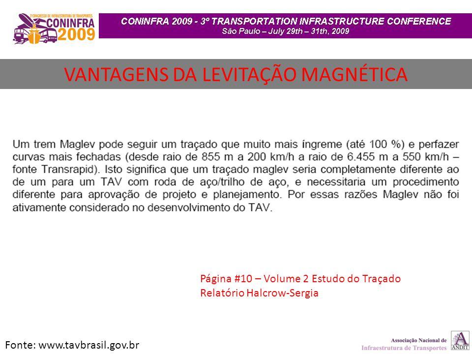VANTAGENS DA LEVITAÇÃO MAGNÉTICA US$ 6 bi Túneis, 25 km Viadutos, 390km Superf., 0 km 2014 9,2 Mi viagens
