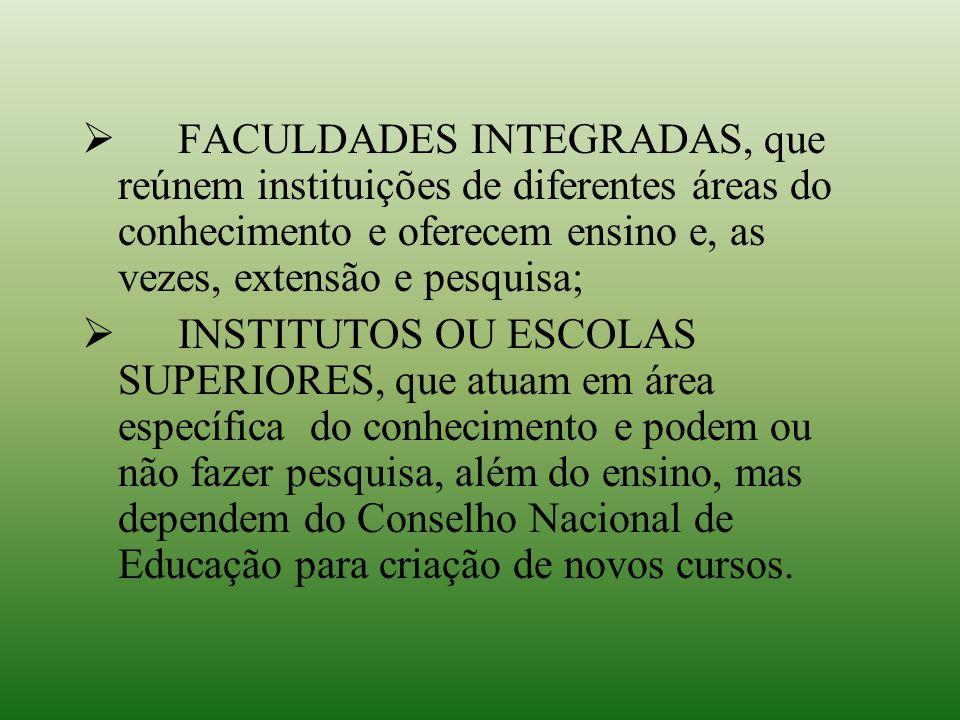  FACULDADES INTEGRADAS, que reúnem instituições de diferentes áreas do conhecimento e oferecem ensino e, as vezes, extensão e pesquisa;  INSTITUTOS