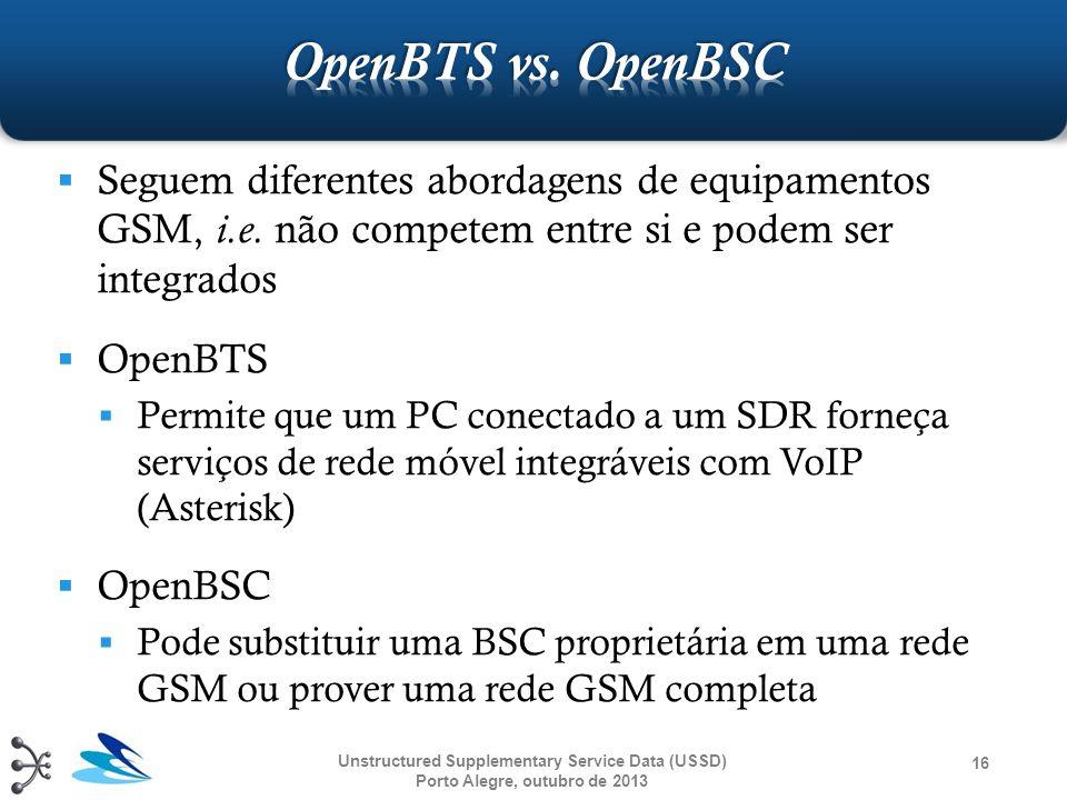  Seguem diferentes abordagens de equipamentos GSM, i.e. não competem entre si e podem ser integrados  OpenBTS  Permite que um PC conectado a um SDR