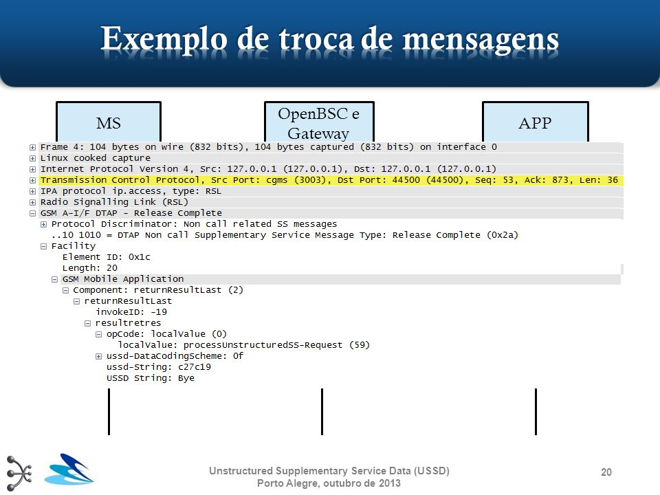 """20 MS OpenBSC e Gateway APP DTAP (""""2"""": request) TCP/IP (XML: continue) Bye TCP/IP (XML: end) DTAP (""""Bye"""": request) Unstructured Supplementary Service"""