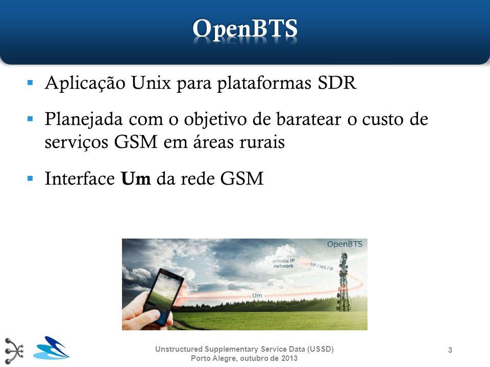  Ultrapassou as intenções iniciais de pesquisa e experimentação  Aplicações para serviços de emergência em desastres  Provimento de telefonia móvel para passageiros e tripulação de embarcações marítimas Unstructured Supplementary Service Data (USSD) Porto Alegre, outubro de 2013 14