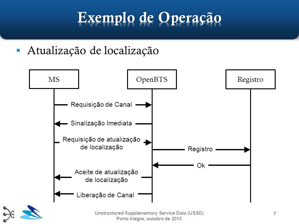 18 MS OpenBSC e Gateway APP DTAP ( *#10# : request) TCP/IP (XML: begin) Menu 1.Input 2.Exit TCP/IP (XML: continue) DTAP ( Menu... : request) Unstructured Supplementary Service Data (USSD) Porto Alegre, outubro de 2013