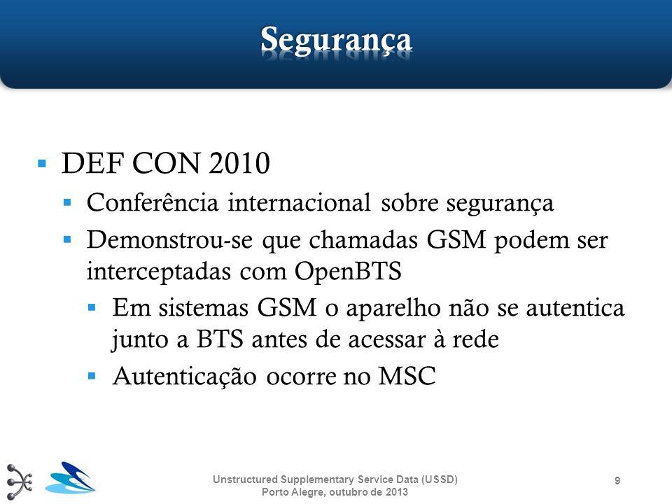 20 MS OpenBSC e Gateway APP DTAP ( 2 : request) TCP/IP (XML: continue) Bye TCP/IP (XML: end) DTAP ( Bye : request) Unstructured Supplementary Service Data (USSD) Porto Alegre, outubro de 2013
