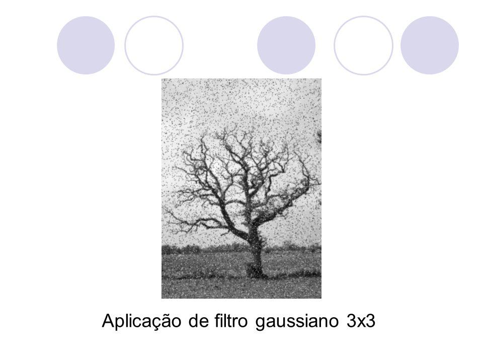 Aplicação de filtro gaussiano 3x3