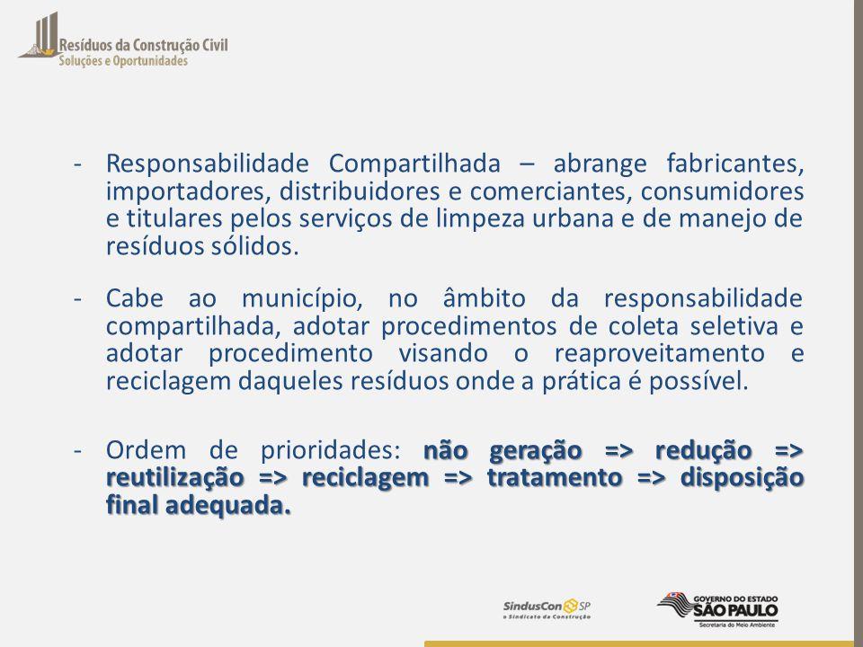 -Responsabilidade Compartilhada – abrange fabricantes, importadores, distribuidores e comerciantes, consumidores e titulares pelos serviços de limpeza