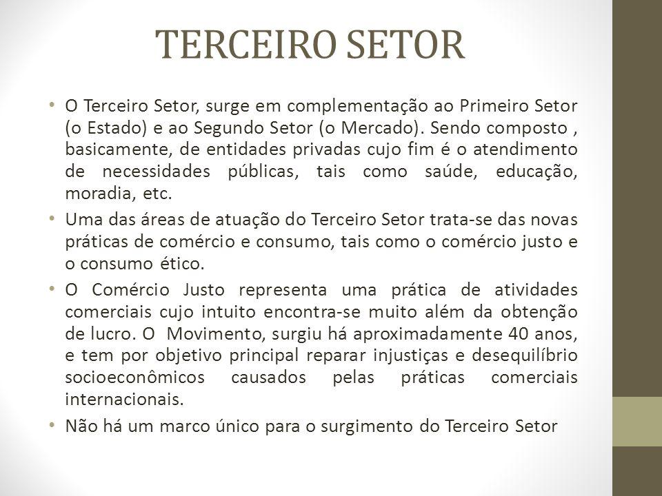 TERCEIRO SETOR O Terceiro Setor, surge em complementação ao Primeiro Setor (o Estado) e ao Segundo Setor (o Mercado). Sendo composto, basicamente, de