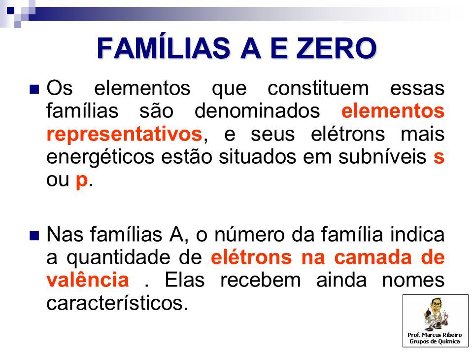 FAMÍLIAS A E ZERO Os elementos que constituem essas famílias são denominados elementos representativos, e seus elétrons mais energéticos estão situados em subníveis s ou p.