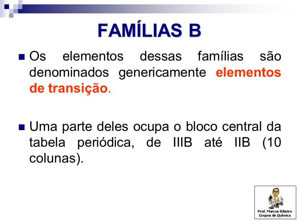 FAMÍLIAS B Os elementos dessas famílias são denominados genericamente elementos de transição. Uma parte deles ocupa o bloco central da tabela periódic