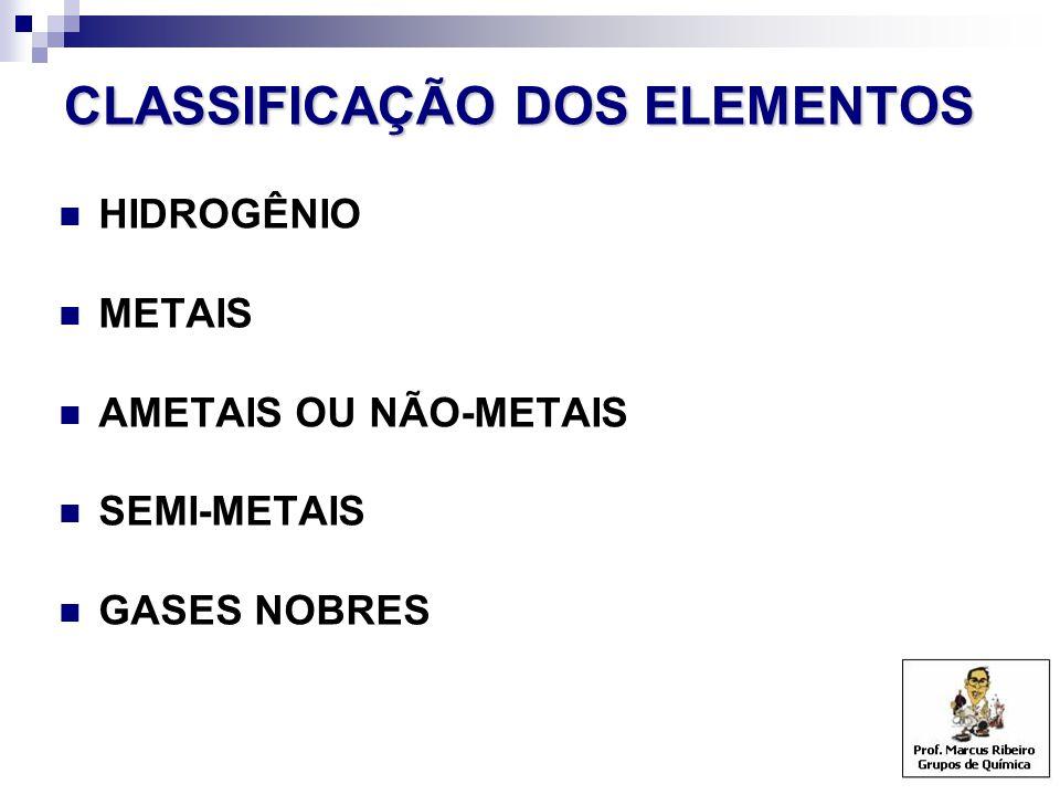 CLASSIFICAÇÃO DOS ELEMENTOS HIDROGÊNIO METAIS AMETAIS OU NÃO-METAIS SEMI-METAIS GASES NOBRES
