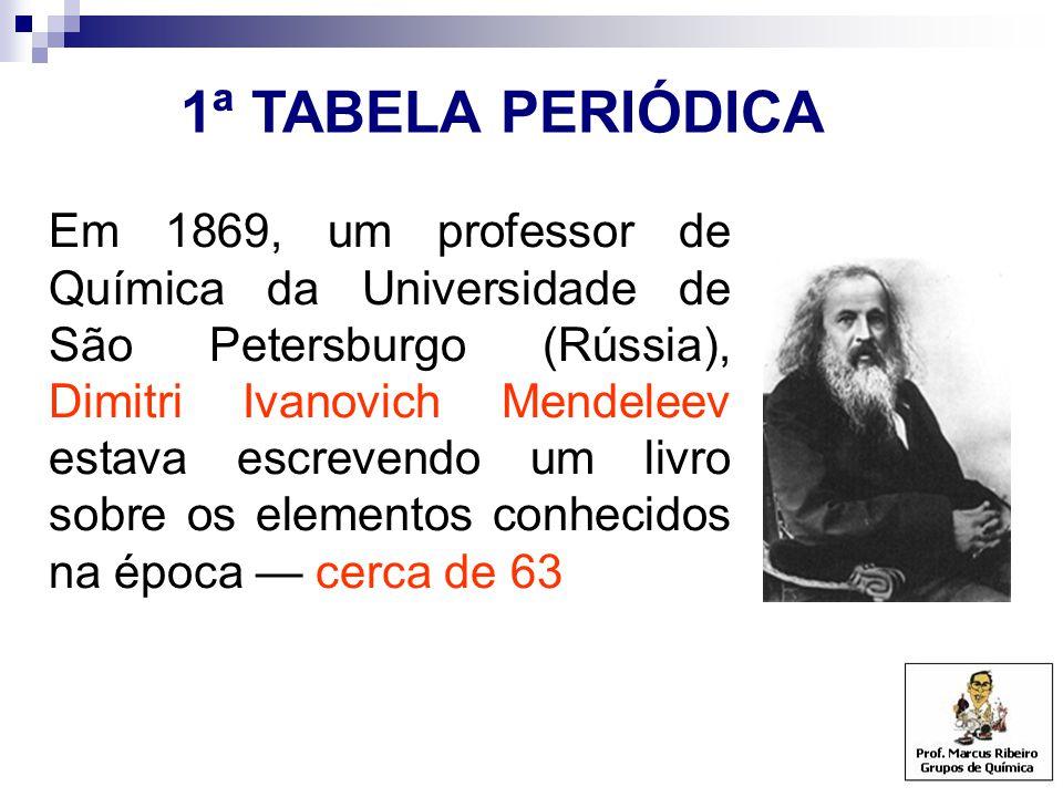 Em 1869, um professor de Química da Universidade de São Petersburgo (Rússia), Dimitri Ivanovich Mendeleev estava escrevendo um livro sobre os elementos conhecidos na época — cerca de 63 1ª TABELA PERIÓDICA