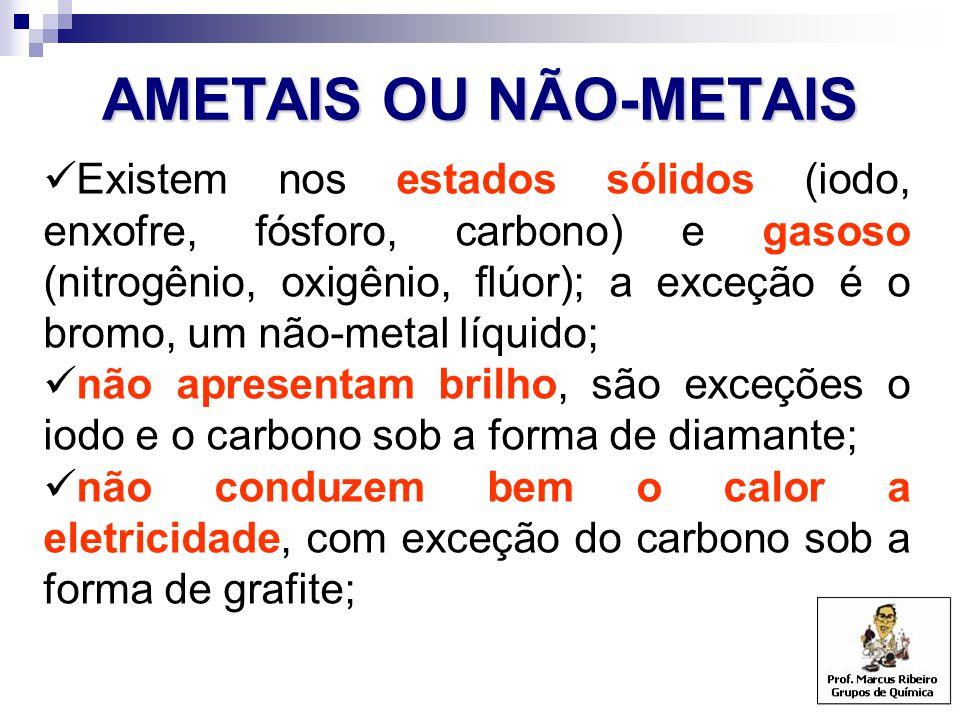 AMETAIS OU NÃO-METAIS Existem nos estados sólidos (iodo, enxofre, fósforo, carbono) e gasoso (nitrogênio, oxigênio, flúor); a exceção é o bromo, um não-metal líquido; não apresentam brilho, são exceções o iodo e o carbono sob a forma de diamante; não conduzem bem o calor a eletricidade, com exceção do carbono sob a forma de grafite;