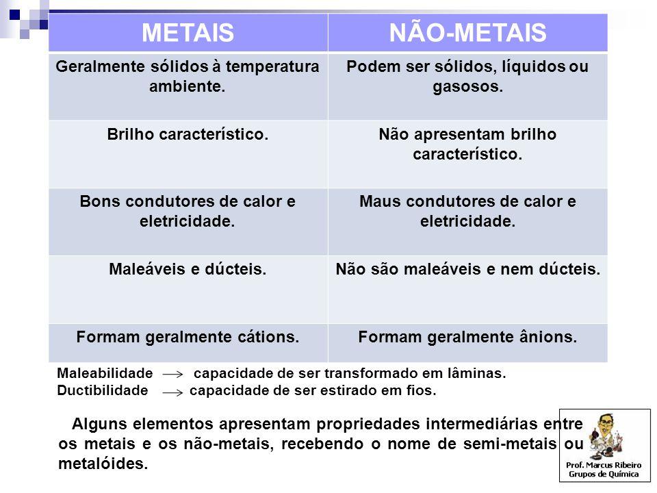 METAISNÃO-METAIS Geralmente sólidos à temperatura ambiente. Podem ser sólidos, líquidos ou gasosos. Brilho característico.Não apresentam brilho caract