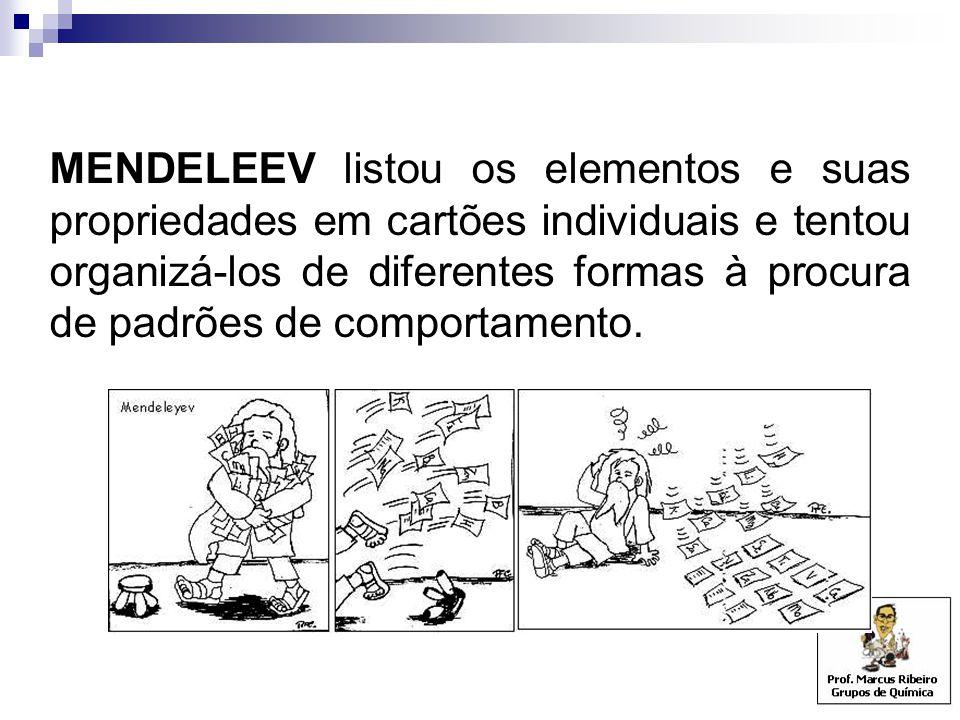 MENDELEEV listou os elementos e suas propriedades em cartões individuais e tentou organizá-los de diferentes formas à procura de padrões de comportame