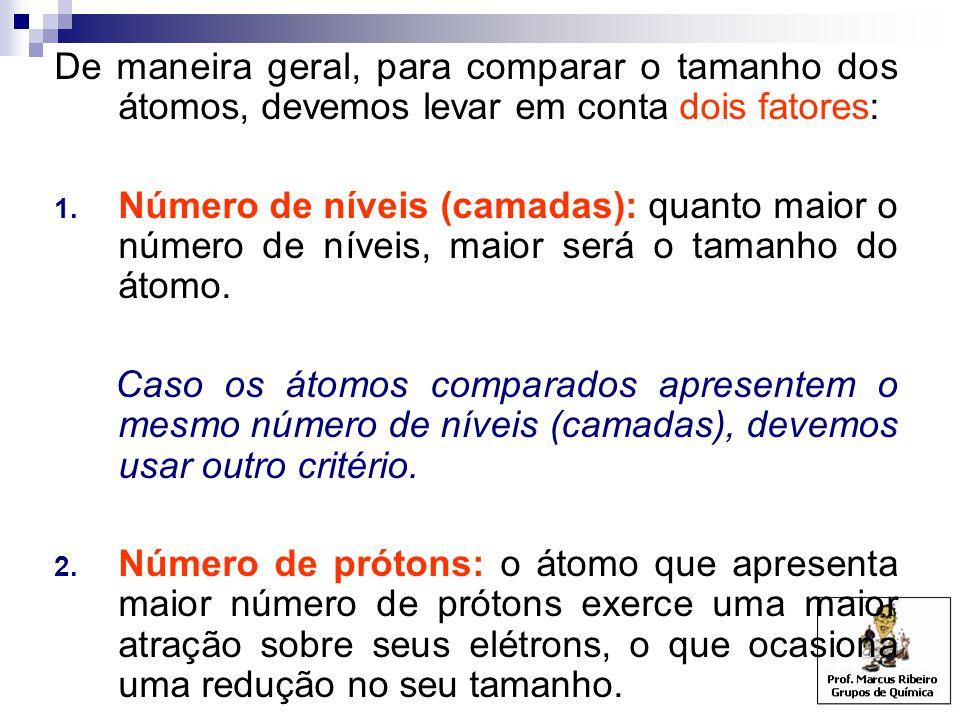 De maneira geral, para comparar o tamanho dos átomos, devemos levar em conta dois fatores: 1. Número de níveis (camadas): quanto maior o número de nív