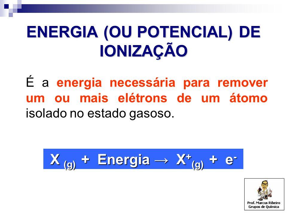 ENERGIA (OU POTENCIAL) DE IONIZAÇÃO É a energia necessária para remover um ou mais elétrons de um átomo isolado no estado gasoso. X (g) + Energia → X