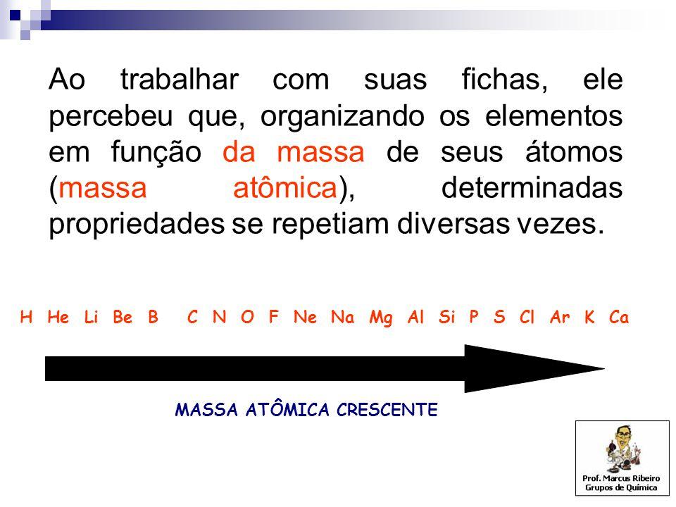 Ao trabalhar com suas fichas, ele percebeu que, organizando os elementos em função da massa de seus átomos (massa atômica), determinadas propriedades
