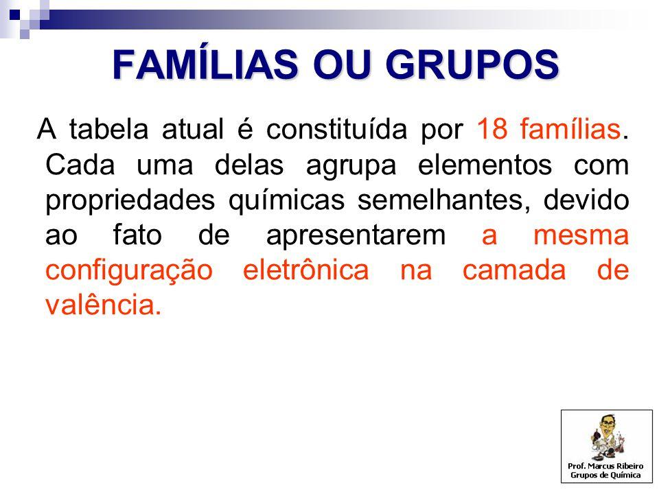 FAMÍLIAS OU GRUPOS A tabela atual é constituída por 18 famílias. Cada uma delas agrupa elementos com propriedades químicas semelhantes, devido ao fato