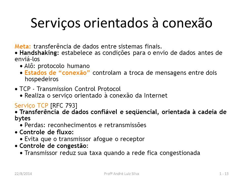 Serviços orientados à conexão Meta: transferência de dados entre sistemas finais.